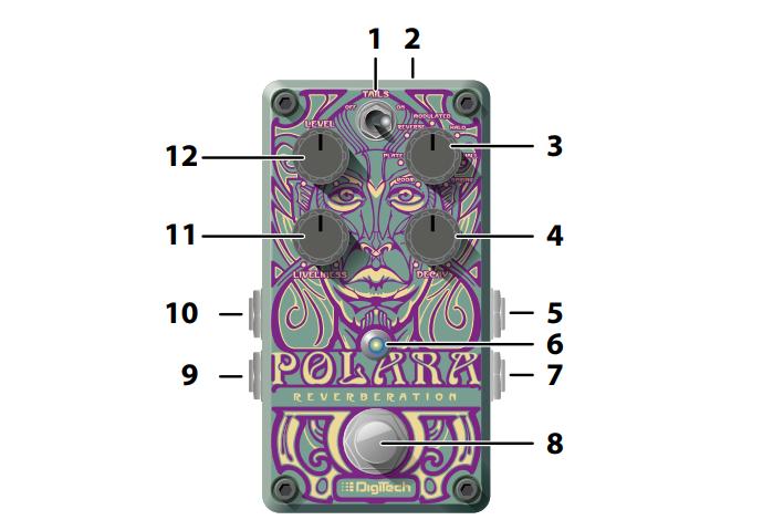 pedal de Reverb Polara